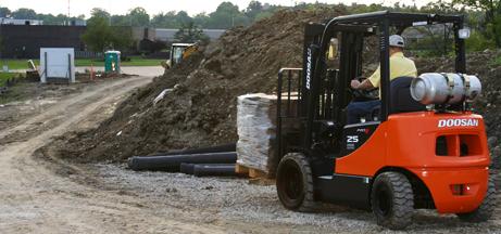 Pneumatic Tire Forklift Rentals
